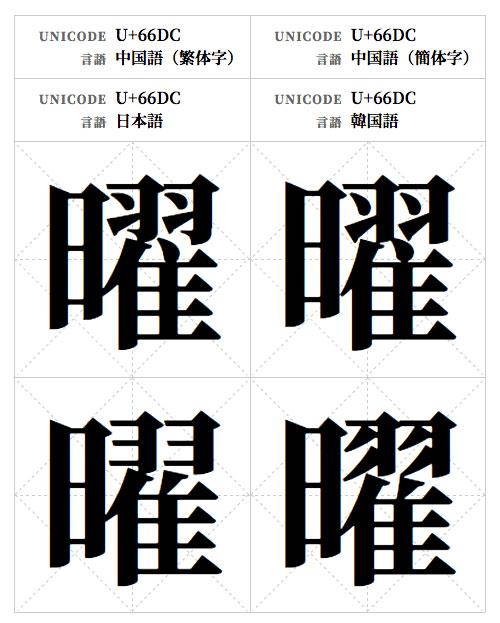 字形针对4种语言进行了差异化设计